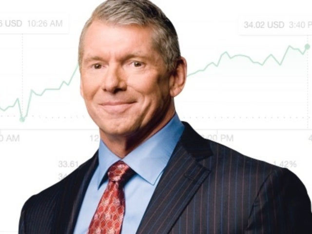 WWE Stock Price Climbs With XFL Announcement
