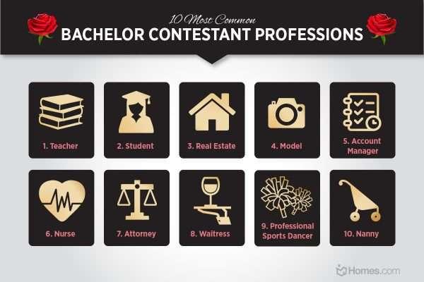 Bachelor-05
