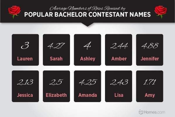 Bachelor-10