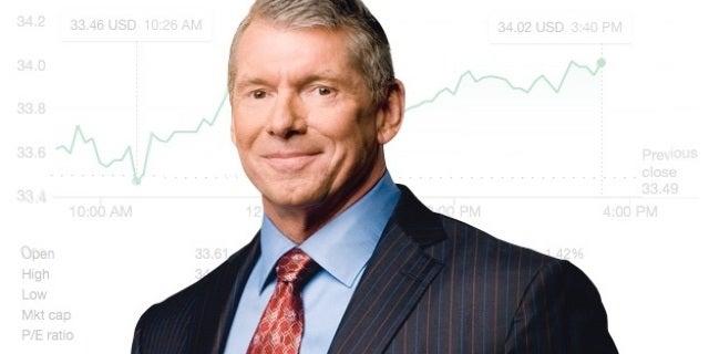 WWE Stock XFL