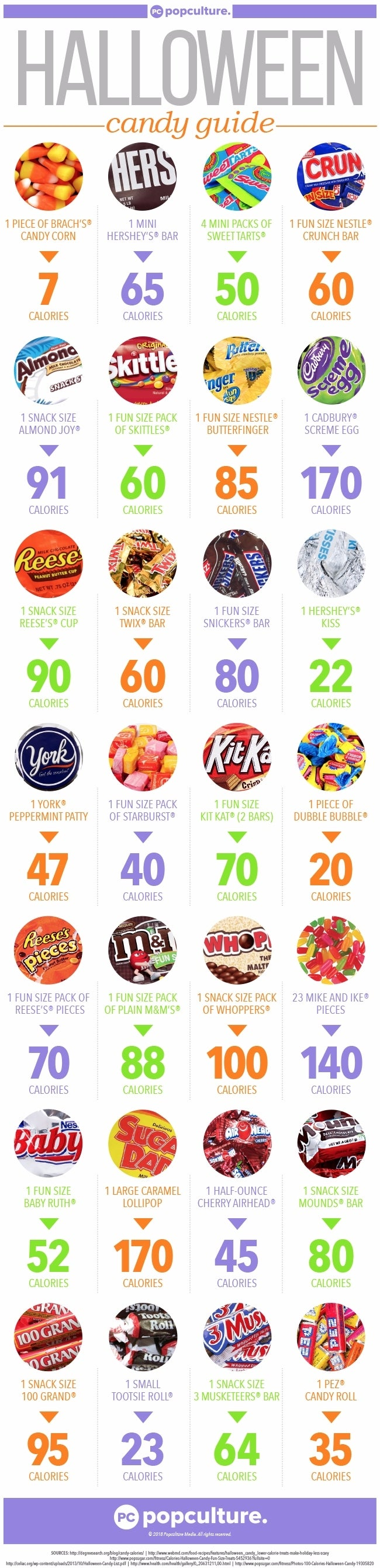 halloween-candy-infographic-1