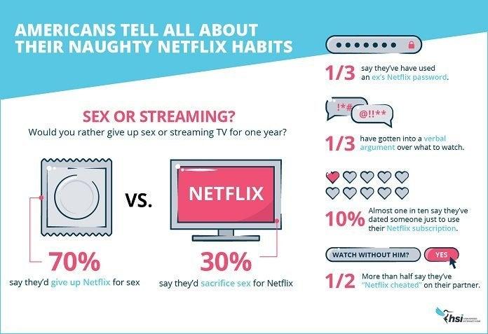 netflix_naughty_habits