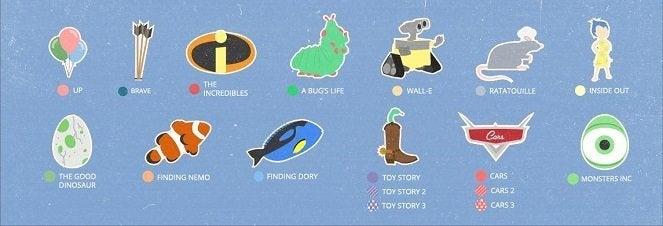 Pixar 2019 map legend
