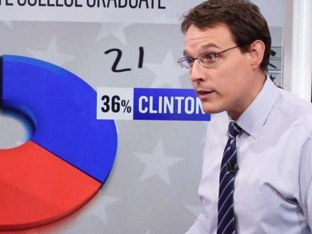 Super Tuesday: MSNBC Presenter Accidentally Draws Lewd Shape While Breaking Down Results